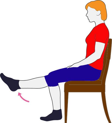 3 fokos térdízületi kezelés