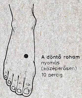 kenőcs a kéz ujjai ízületeinek fájdalma kezelésére közös altáj gél ár