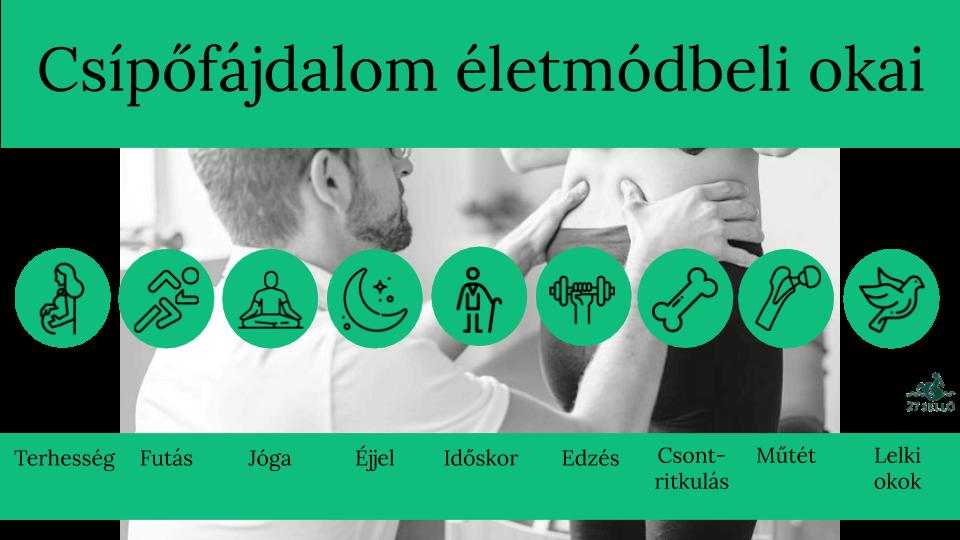 Csípőtorna, egyszerű gyakorlatok csípőfájdalom kezelésére. | schweidelszallo.hu