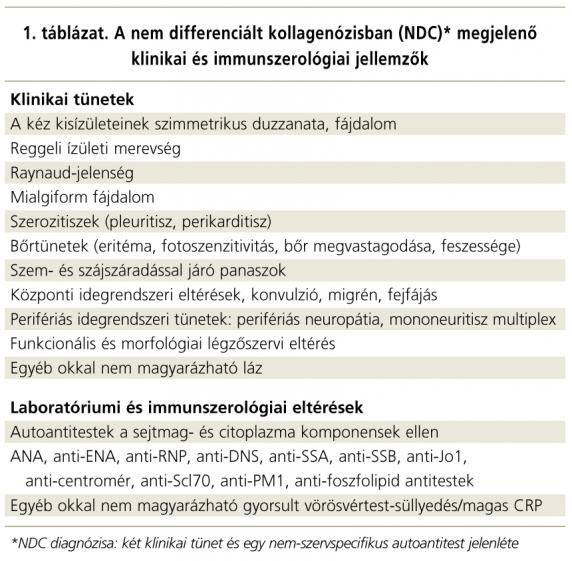szisztémás kötőszöveti betegségek osztályozása)