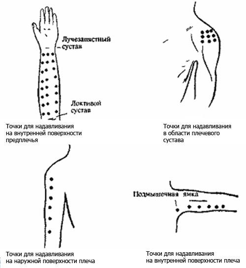 shiatsu a térd artrózisában)