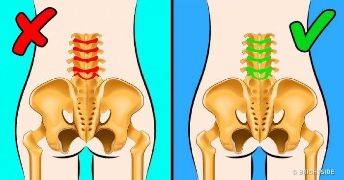 az egész test ízületi és gerincfájdalmai