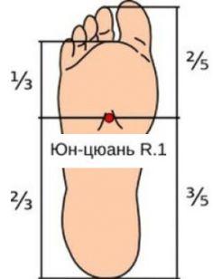 fürdőszoba ízületi fájdalmak kezelésére)
