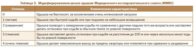 diffúz kötőszöveti betegségek bibliográfia)