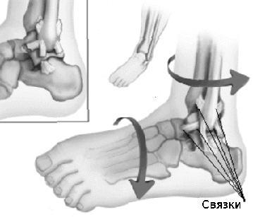 ízületi fájdalom lézeres kezelése csípőízület osteoma kezelése