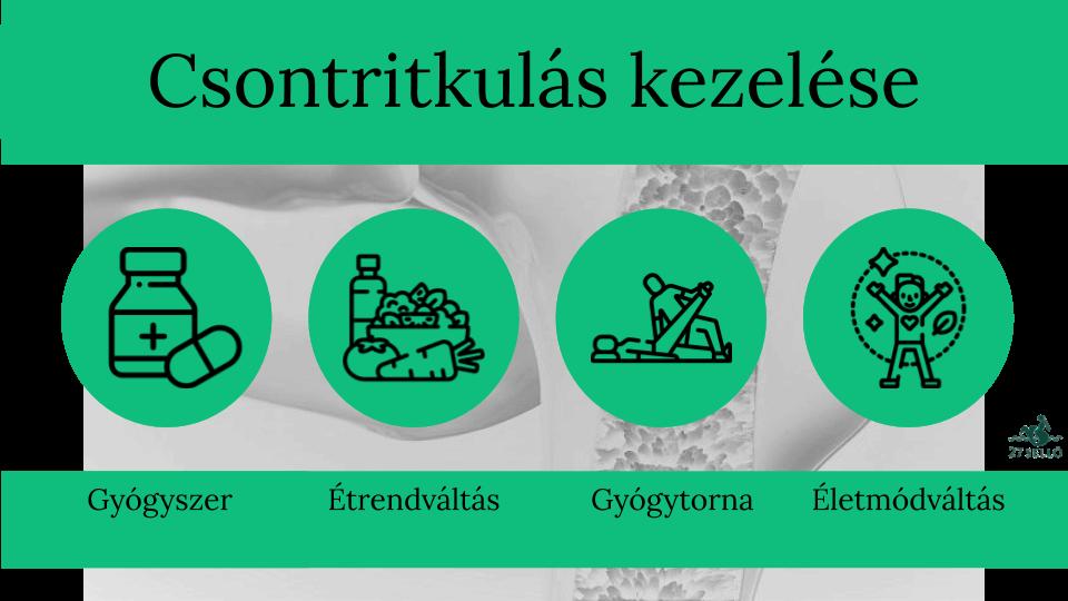 osteochondrozis kezelése milyen gyógyszerekkel)