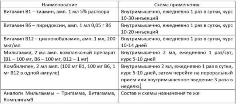 injekciók ízületi fájdalomra ketorol lidokain dexametazon)
