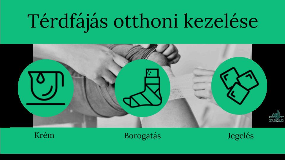a térd korlátozott mozgékonyságának kezelése)