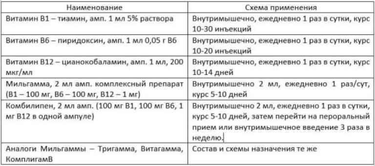 mellkasi osteochondrozis fájdalomcsillapítás)