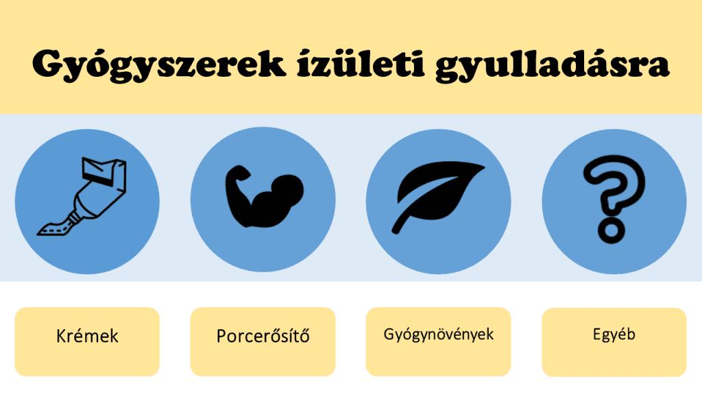 ízületi ízületi ízületi gyógyszeres kezelés)