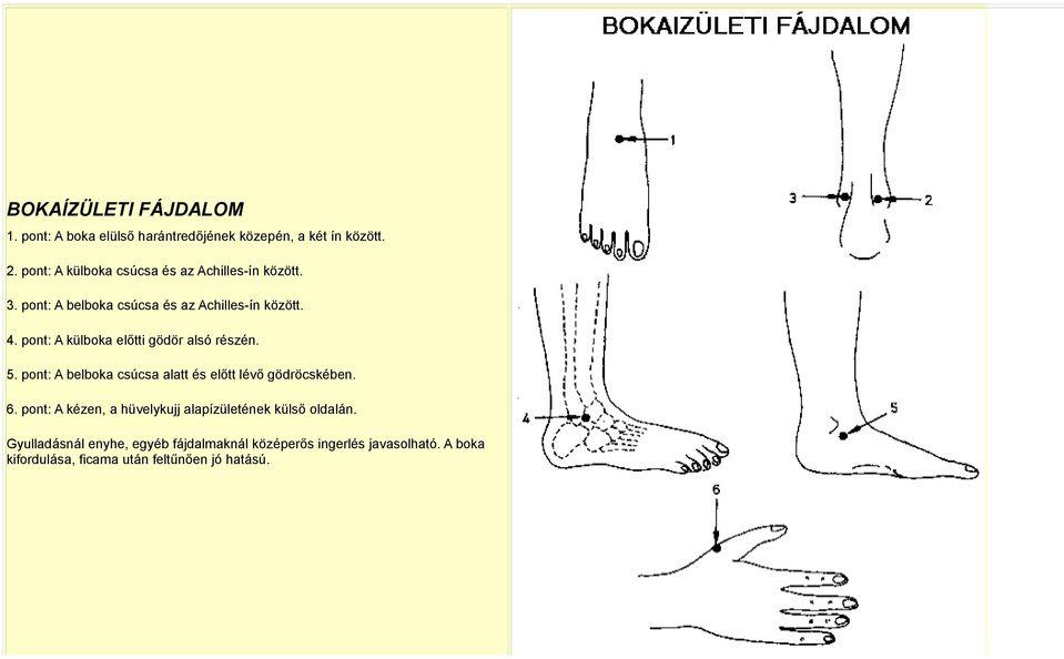 a boka ízületének kompressziói fájdalom kezelésére