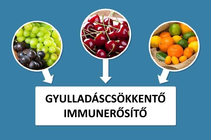ízületi fájdalmak, amelyek a vitaminok segítenek