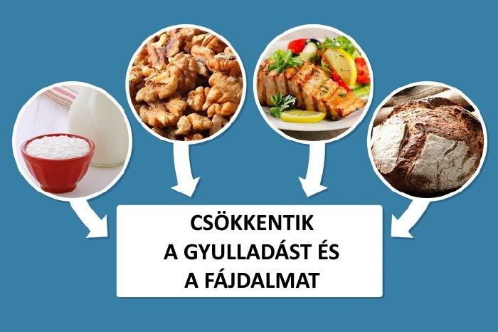 sokizületi gyulladás étrendje)
