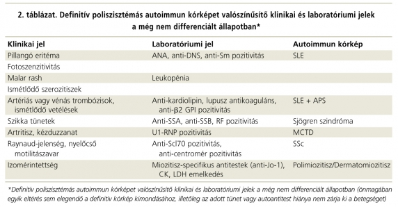 milyen gyógyszereket kell alkalmazni térdízületi gyulladás esetén
