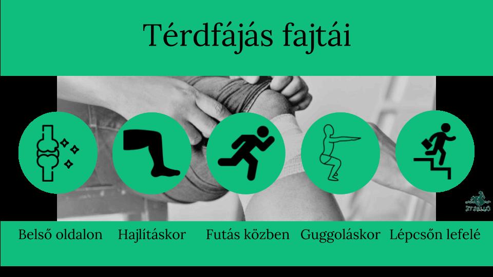 A térdfájdalom csillapítása - HáziPatika