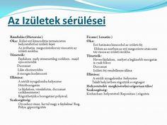 boka sérülések statisztikája vizes terd gyogyitasa