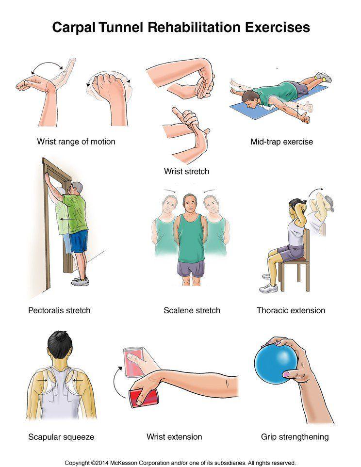 a sacrum fáj a csípőízületben osztályok a csípőízület artrózisához