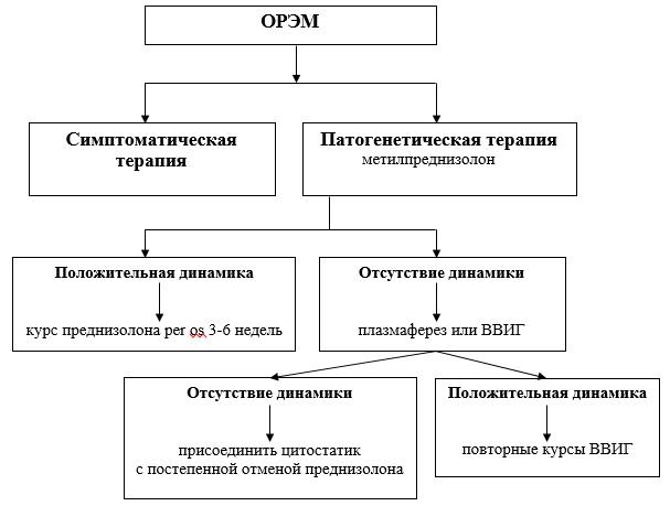 közös kezelés mordovában)