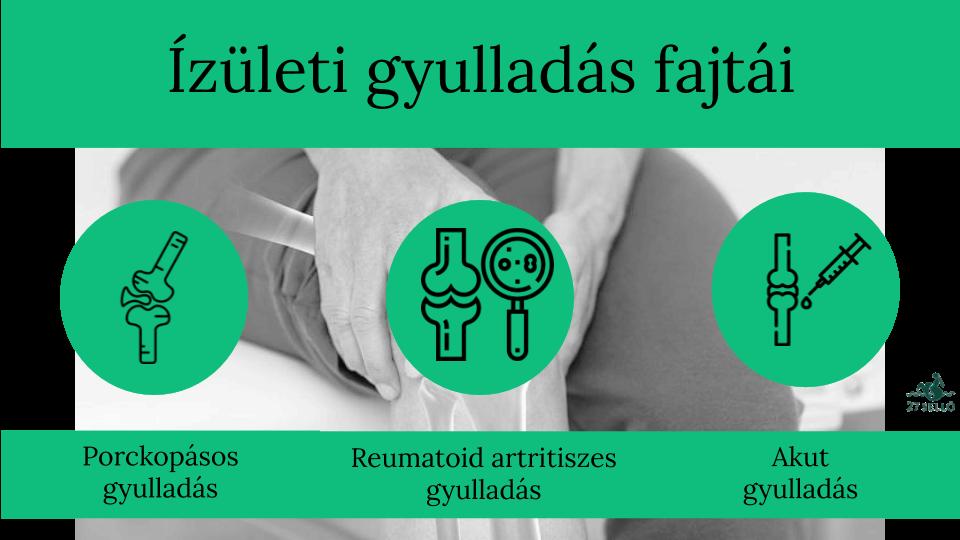 ízületi gyulladás tünetei