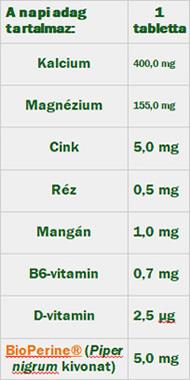 gyógyszerek az ágyéki csontritkulásról)