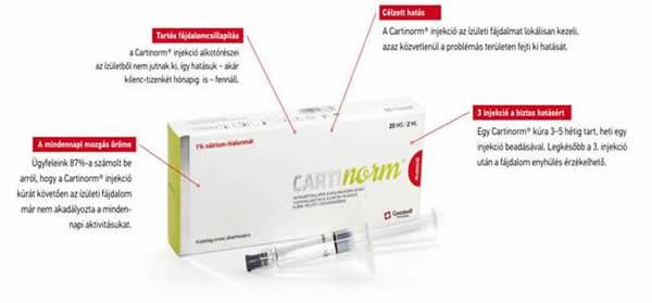 injekciók ízületi fájdalomra diklofenak