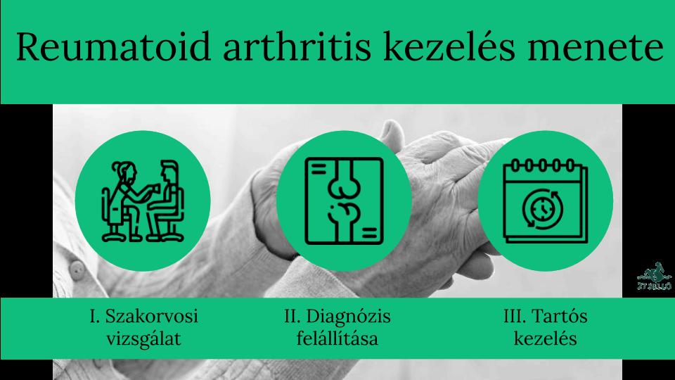 milyen ízületek fájnak a rheumatoid arthritisben)