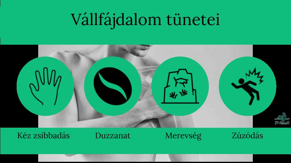 vállfájdalom oka és gyógyszeres kezelés)