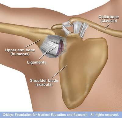 csípőfájdalom pszichológiai okai éles fájdalom a csípőízületben hogyan kell kezelni