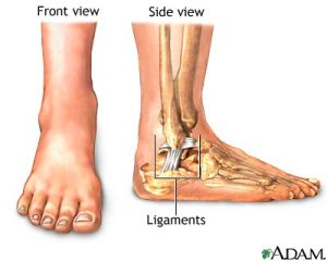 belső bokaszalag fájdalom
