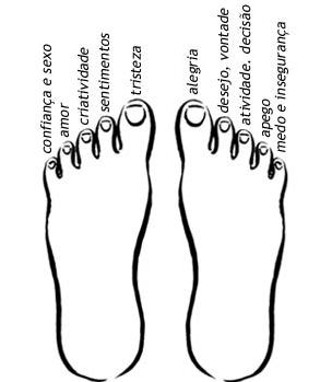 A láb és a kéz interphalangealis ízületének osteoarthritisa: tünetek és kezelés - Kezelés
