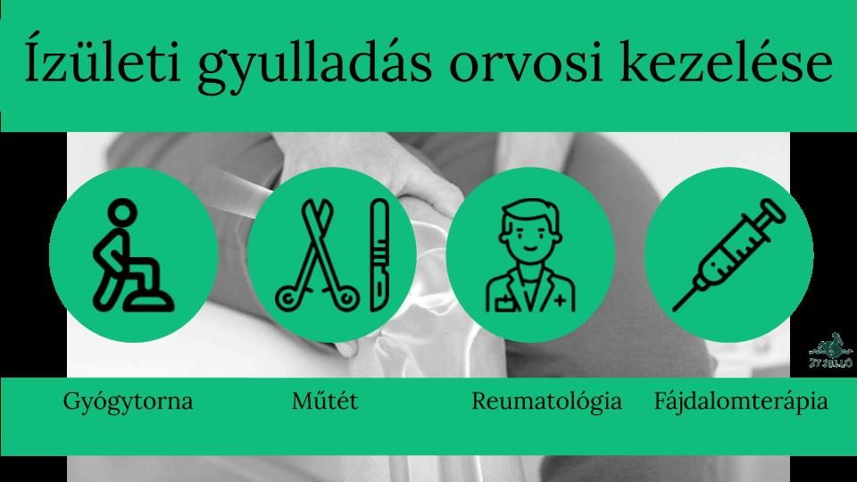 ízületi betegségek arthroprone kezelése