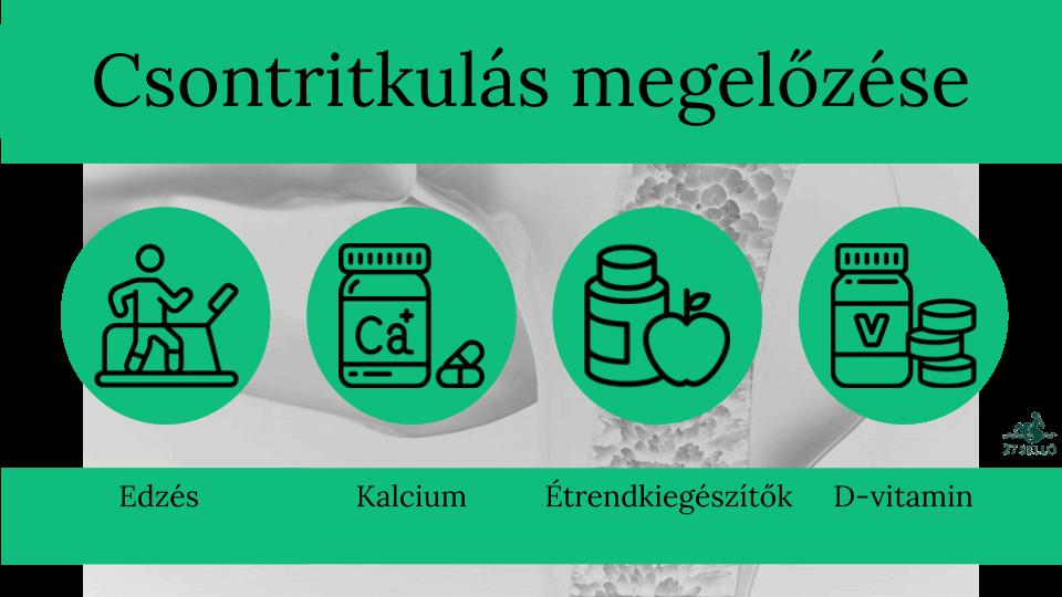 A csontanyagcserét befolyásoló gyógyszerek