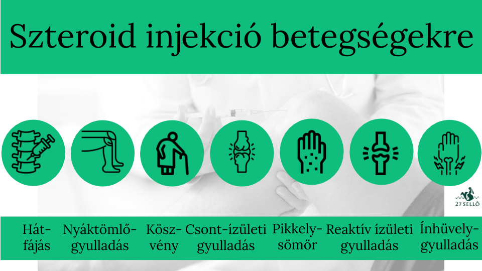 javasoljon injekciókat ízületi fájdalmak esetén)