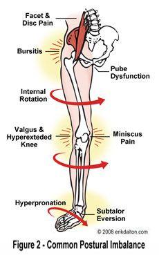 ízületi fájdalom a lycopidból)