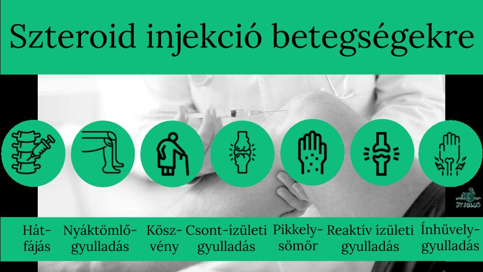 ízületi fájdalom injekciók listája)