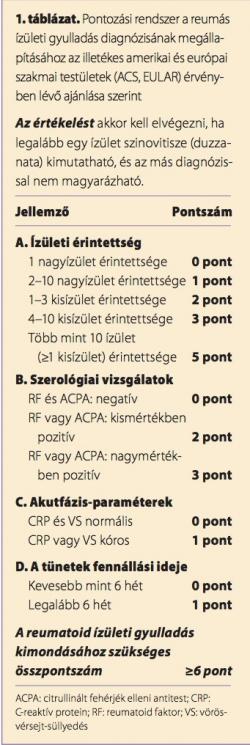 ajánlások ízületi ízületi gyulladás esetén)