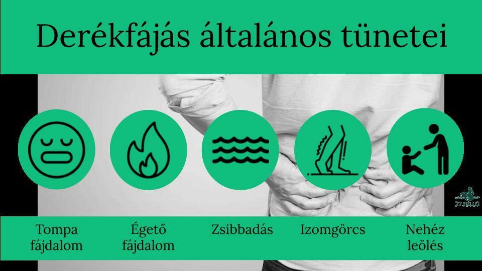 Amit a mélyvénás trombózisról tudni érdemes – Tornával segíthetünk állapotunkon!