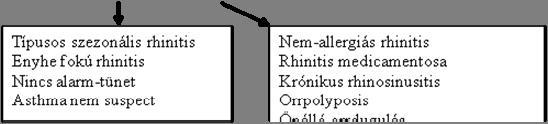 együttes kezelés naltrex-szel)