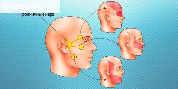 rágásos fájdalom az arcízületben a lábízület szinovitisz kezelése