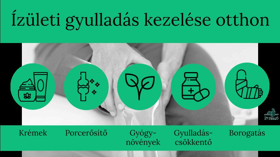 ízületi gyulladás és ízületi gyulladás helyi kezelése glükokortikoszteroidokkal