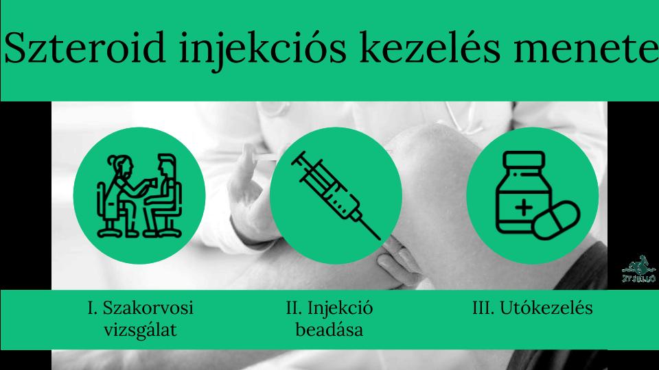 ízületi kezelés soliletskben